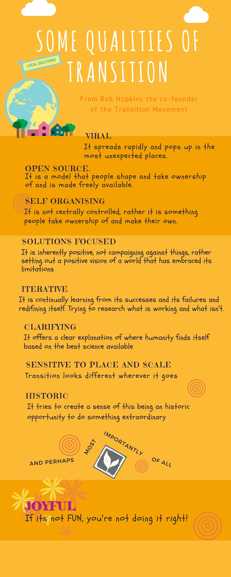 qualities of transition